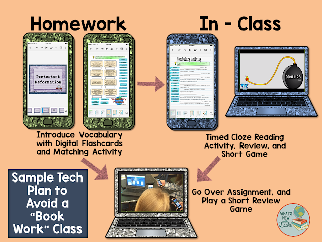 "It's easy to get caught up in the classroom technology bandwagon, but it may not be for the right reasons. In this post I share three ways to prevent your 1:1 classroom from turning into the old ""book work"" classroom. In short it's best to break up your technology use with other activities, employ the use of stations, and integrate some play with technology games from time to time. Cheers to your digital classroom!"