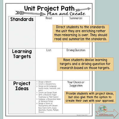 A best practice of personalized learning is pretesting. With pretesting, we can track progress and build on prior knowledge. When I pretest, one thing I generally learn is that most of my students need to learn the content I'm supposed to teach. But what about the students who don't? What if they already know the basic content of the unit? Click through to see what I do for them.