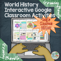 World History Interactive Google Classroom Activities